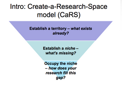 CARS & BEATS:  Developing a hypothesis🔮📚💭♻️