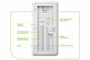 Energy Tracking Fusebox and Monitors help save you money.