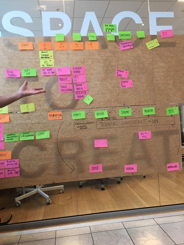 Designing work proces