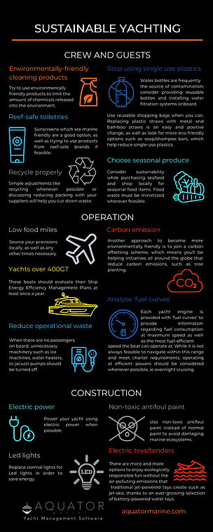 Aquator-Sustainable Yachting.png