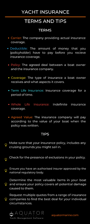 Aquator-Insurance Terms.png