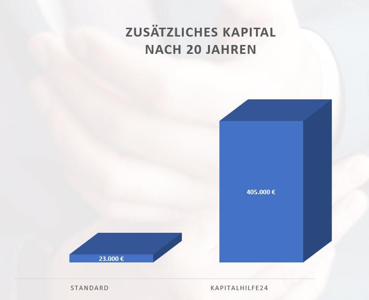 Kapitalhilfe24.jpg