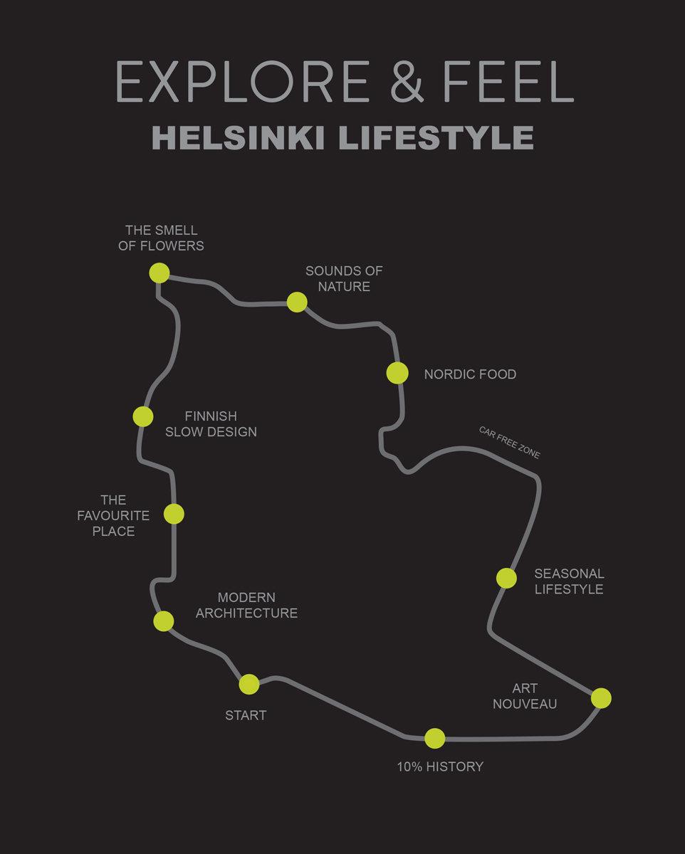 Helsinki Lifestyle Bike Tour, 3hrs