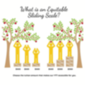 What is an Equitable Sliding Scale_.png