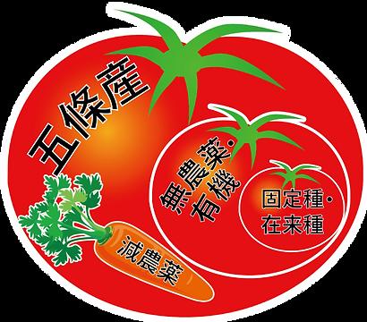 20190308_八百屋の集合図.png