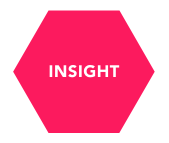 Shift's Opportunity Framework : Insight