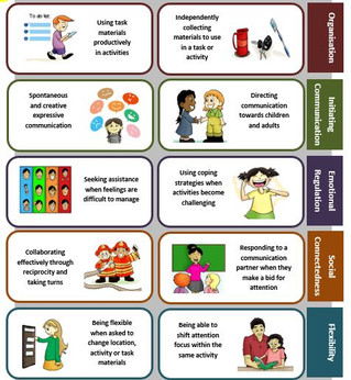 5 ways to support Active Engagement in your classroom…'Getting children addicted to learning'!