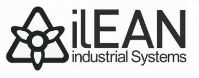 iLean Software de Lean Manufacturing