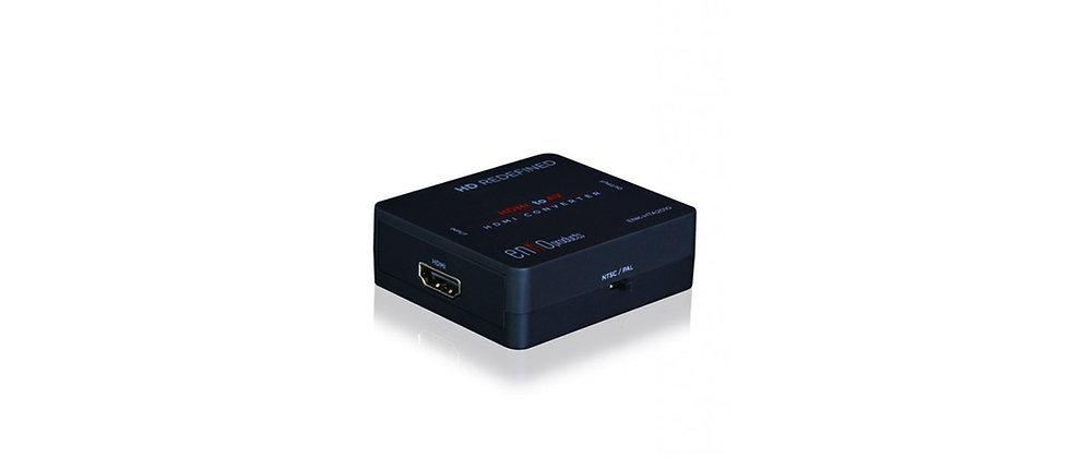 Enko HDMI to RCA Converter
