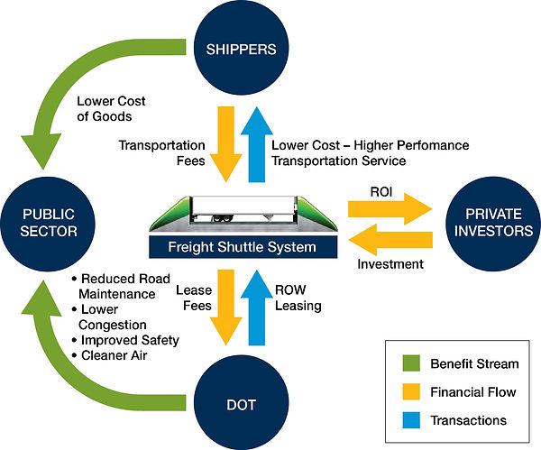 FS_business_model.jpg
