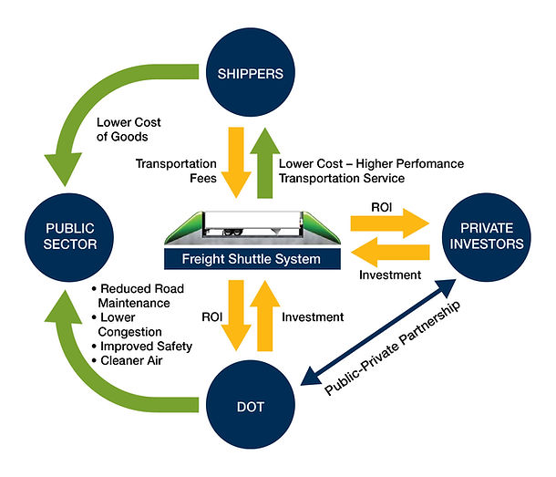 FS_business_model2.jpg