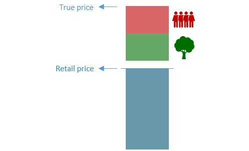 true price website