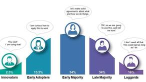 איך למצוא את הקהל שלך?  חלק א׳ The Early Adopters