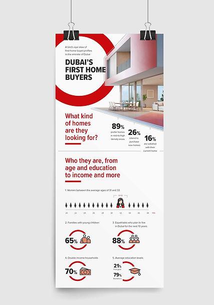 property infographic.jpg