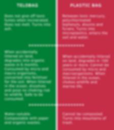 telo plastic comparison chart.png