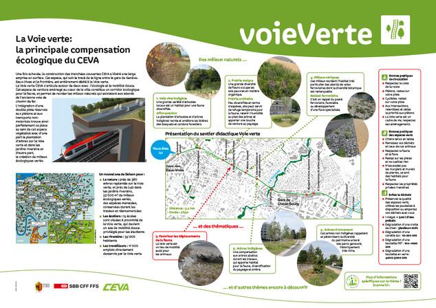 Voie-verte_CEVA_panneau2.jpg