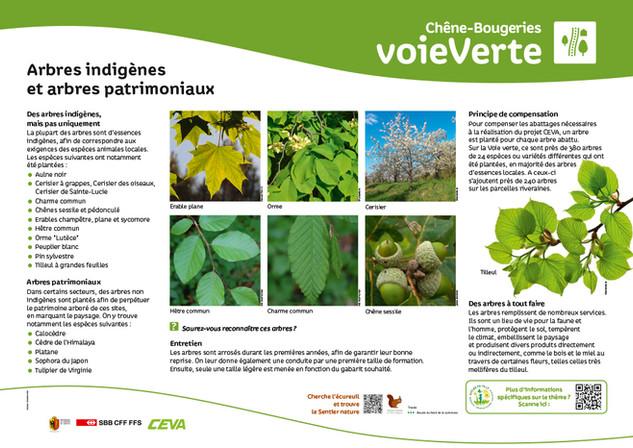 Voie-verte_CEVA_panneau.jpg
