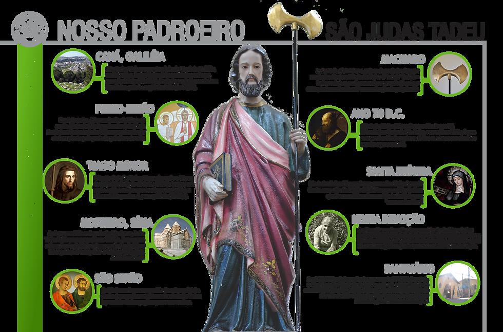 info_sãojudas01.png
