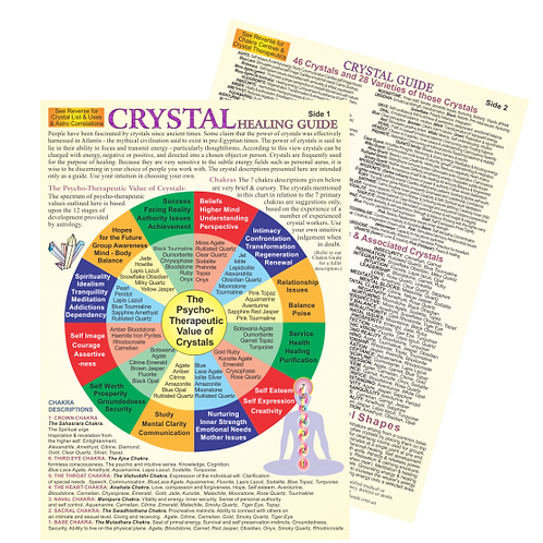 Crystal Healing Guide