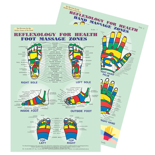 Reflexology for Health Hand & Foot Massage Zones
