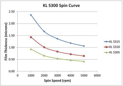 5300_spin.jpg