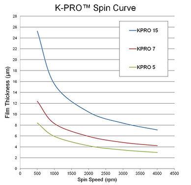 spincurve_thick_kpro.jpg