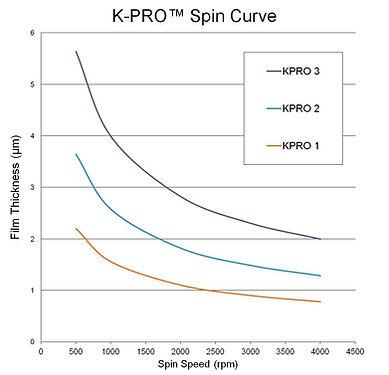 spincurve_thin_kpro.jpg