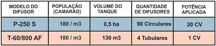 Tabela_de_cultivo_de_camarões.jpg