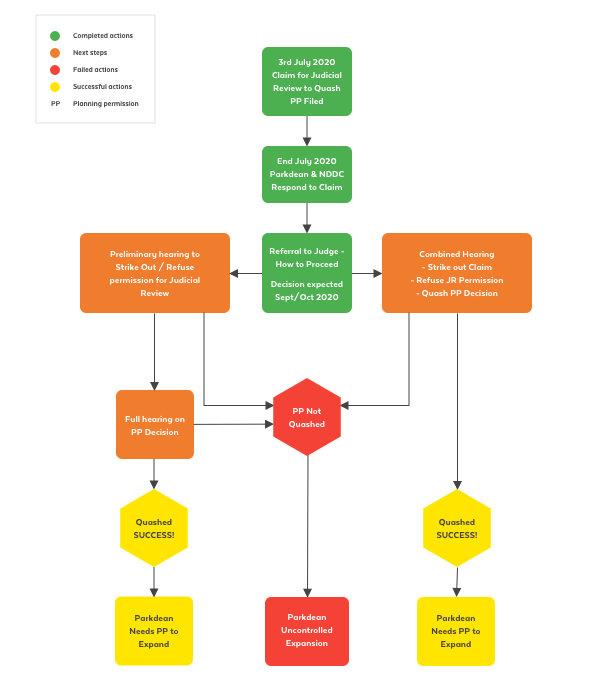 CARA Campaign roadmap.jpeg