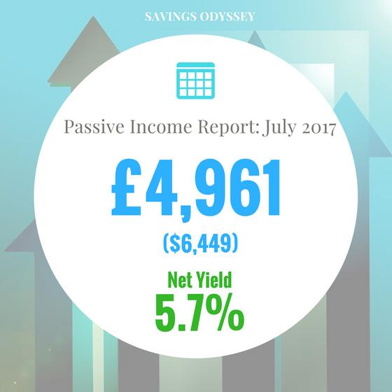 Passive Income Report: July