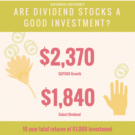 The Fallacy of Dividend Stocks