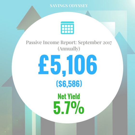 Passive Income Update (September)