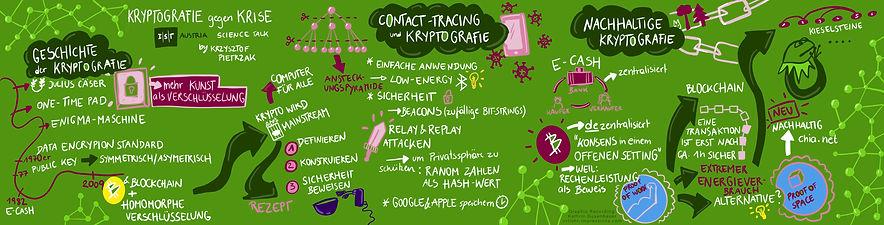 Recording-krypto-ist-austria.jpg