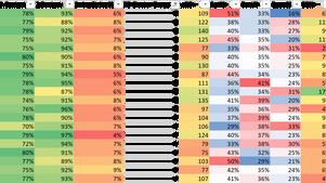 Plate Discipline Clustering- Part 2