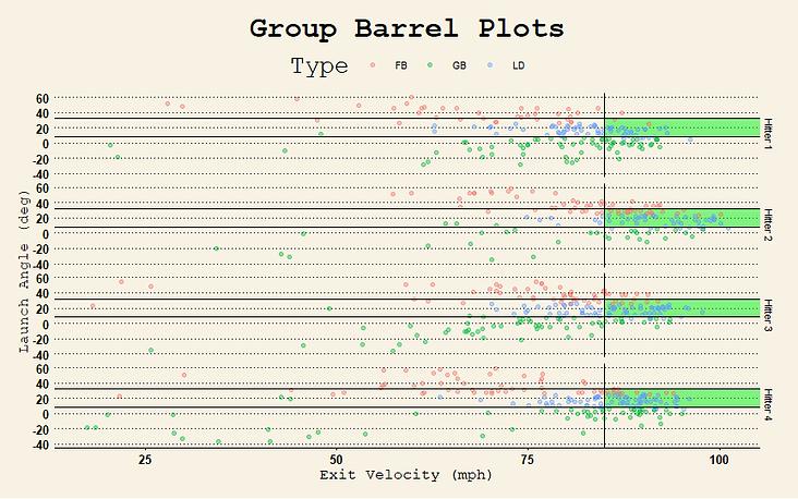 Group Barrel Plot.png
