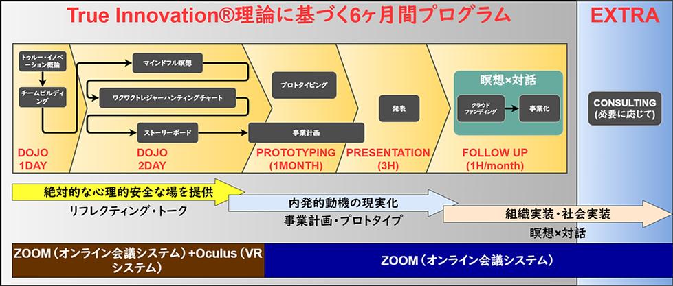 zenschoolフロー-zenschool_VR.png