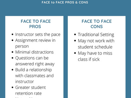 Face to Face VS Online Classes