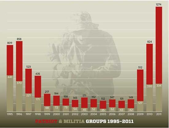 2012-03-08-patriot_graph_0.jpg