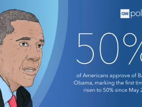 Why Can't Fox News Dent Obama's Approval Rating?