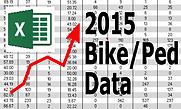 2015 Bike/Ped Data