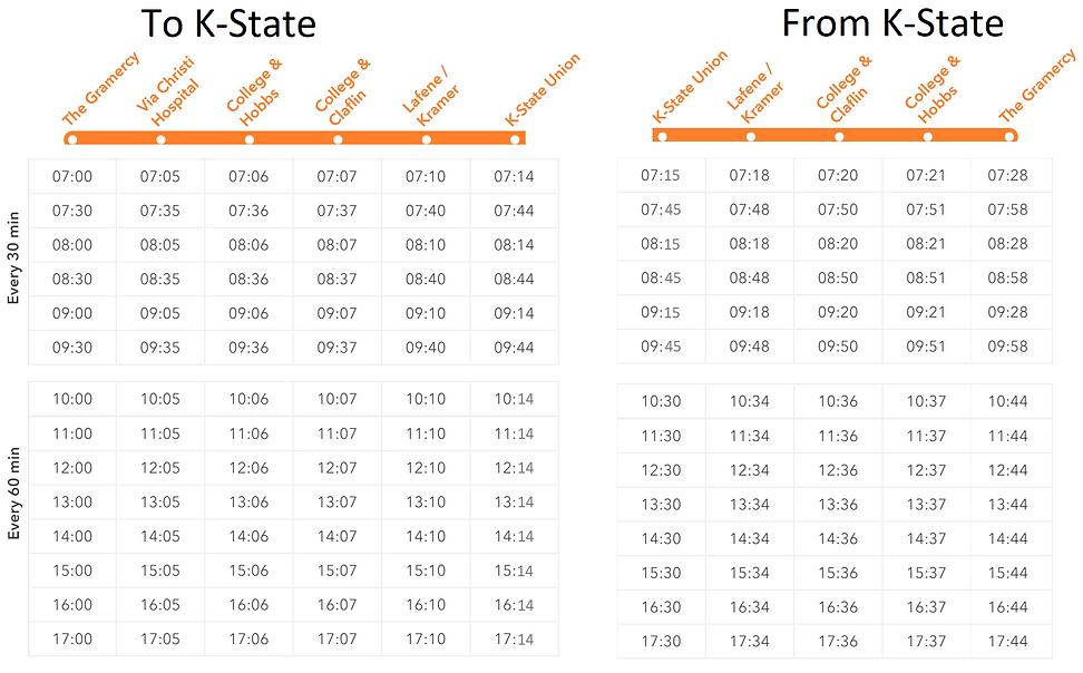 Rte 5 timing - Full Schedule.png