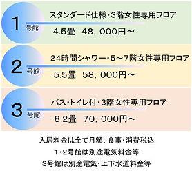 2019各館料金まとめ.JPG
