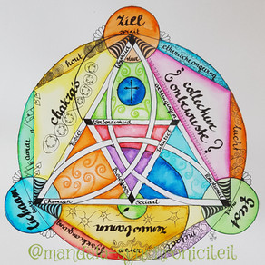 Drie-eenheid-mandala: body, mind and soul