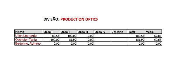 PRODUCTION OPTCS.jpg