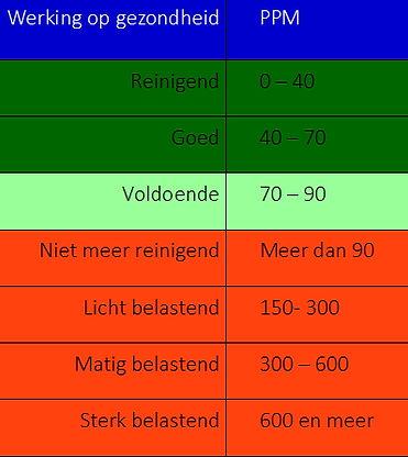 tabel20.jpg