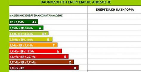 energiakh-apodosh-1-481x244.jpg