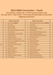 2014 ARBA Convention Results-page-003.jp