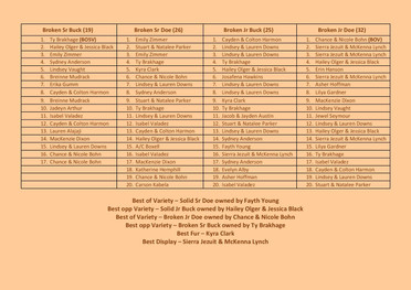 2014 ARBA Convention Results-page-004.jp