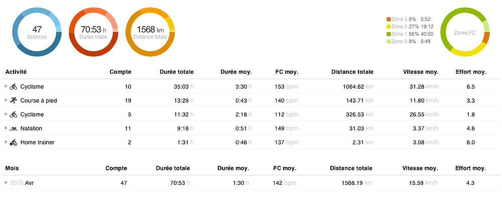 Capture d'écran 2015-05-08 à 10.46.08.png