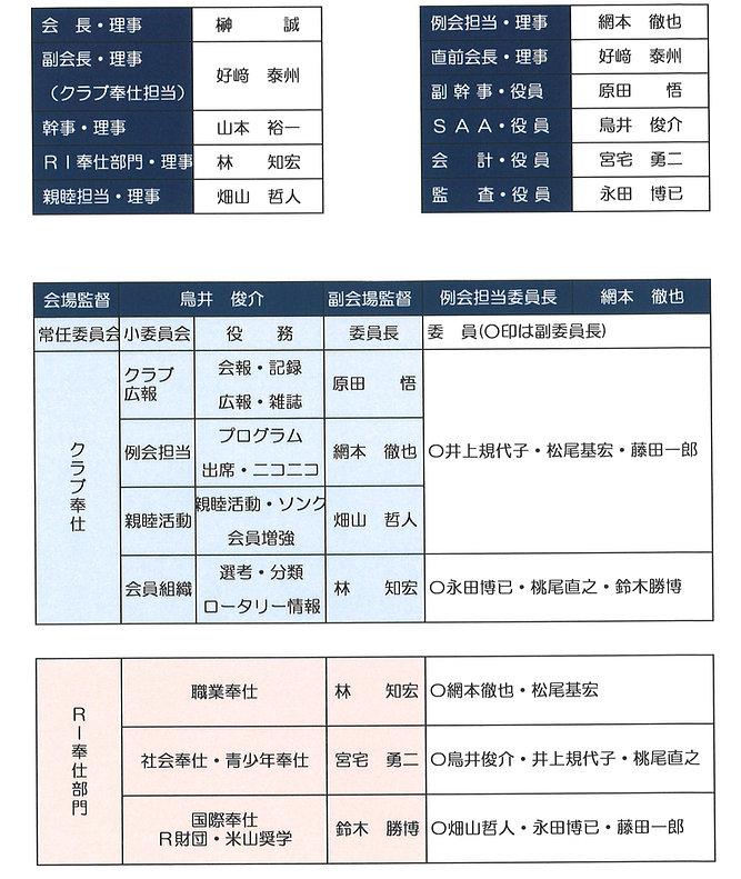 委員会構成表 (3).jpg
